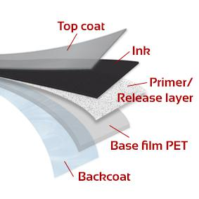 Structure thermal transfer ribbon